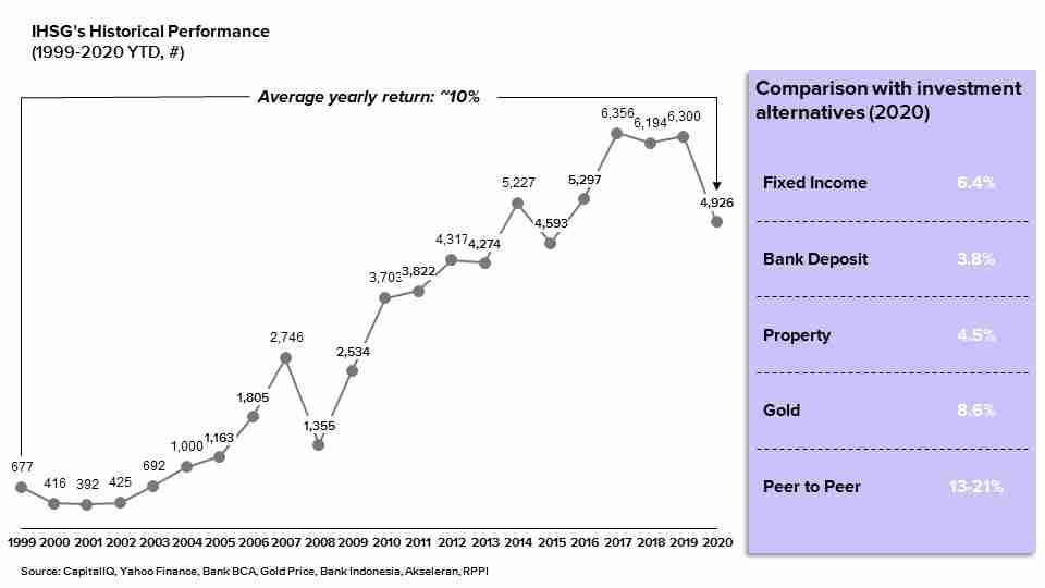 rekomendasi saham jangka panjang